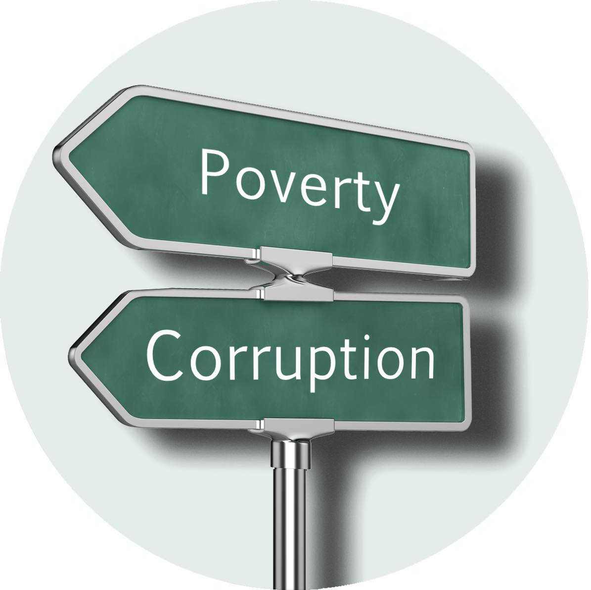 On Poverty and Corruption